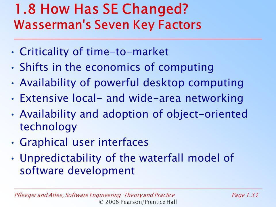 1.8 How Has SE Changed Wasserman s Seven Key Factors