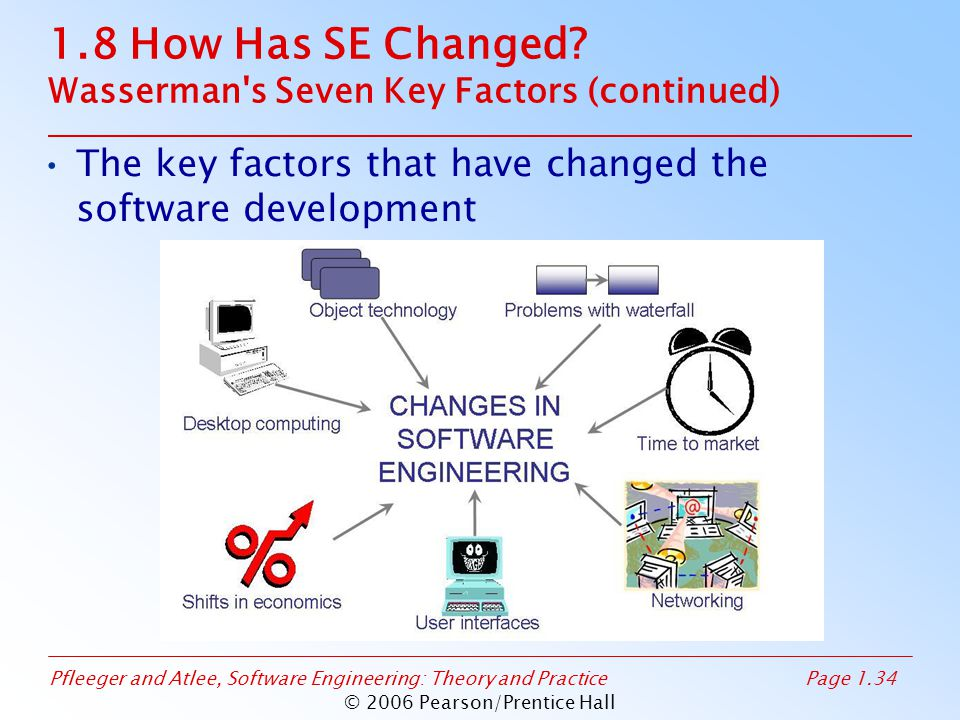 1.8 How Has SE Changed Wasserman s Seven Key Factors (continued)