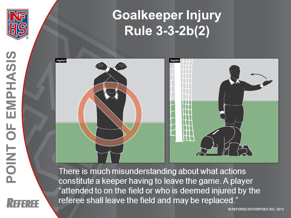 Goalkeeper Injury Rule 3-3-2b(2)