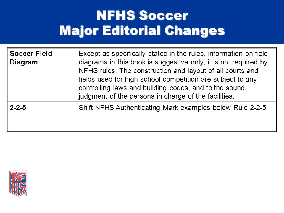 NFHS Soccer Major Editorial Changes