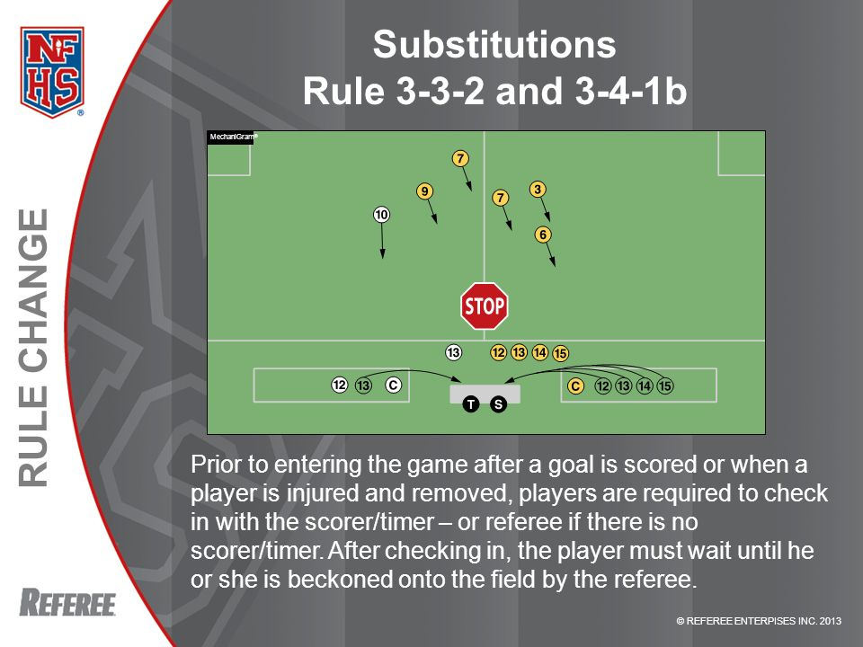 Substitutions Rule 3-3-2 and 3-4-1b