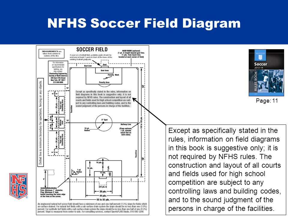 NFHS Soccer Field Diagram