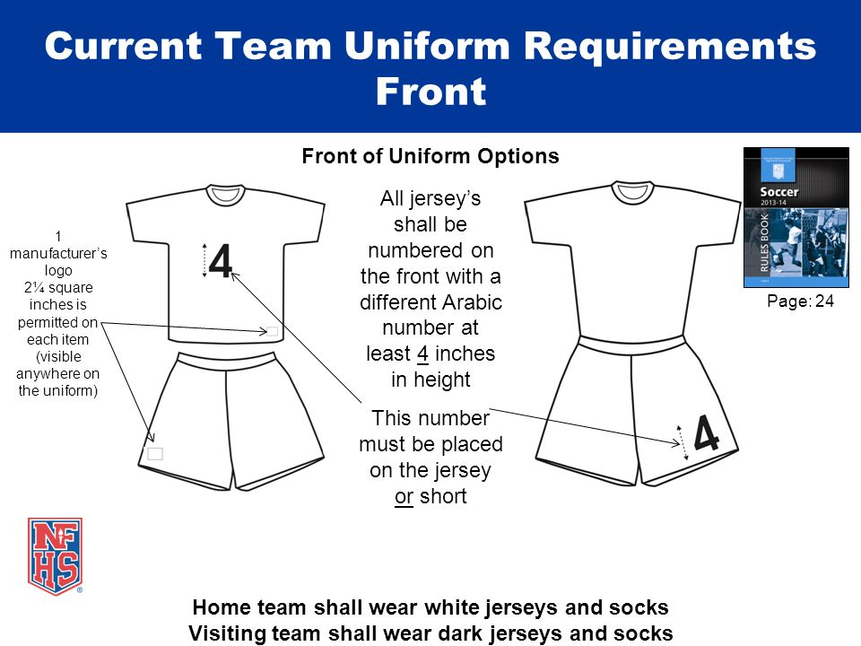 Current Team Uniform Requirements Front