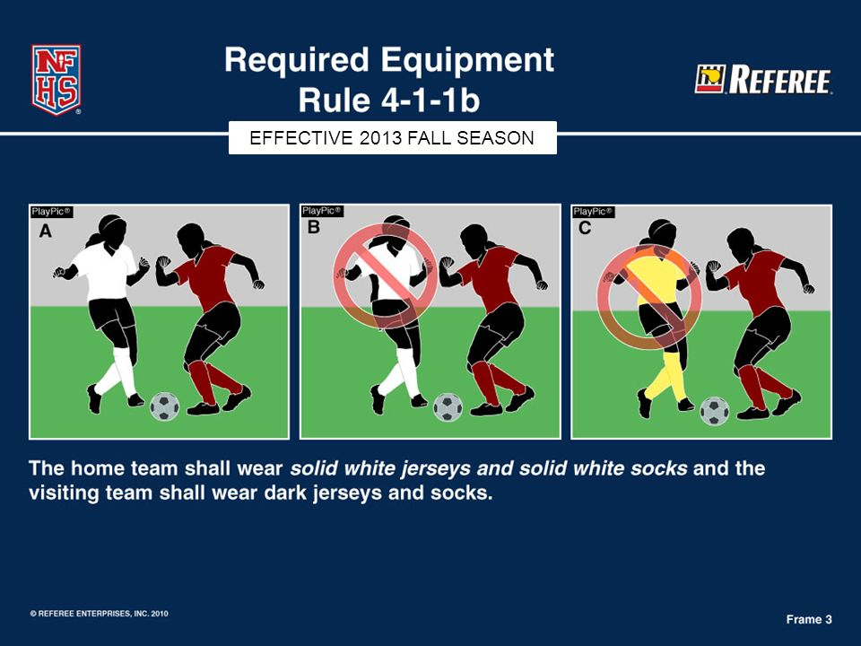 EFFECTIVE 2013 FALL SEASON RULE 4-1-1b – REQUIRED EQUIPMENT