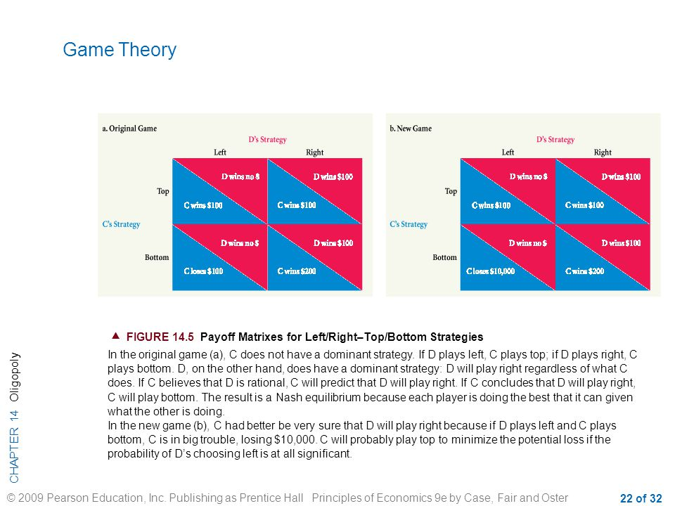 Game Theory  FIGURE 14.5 Payoff Matrixes for Left/Right–Top/Bottom Strategies.