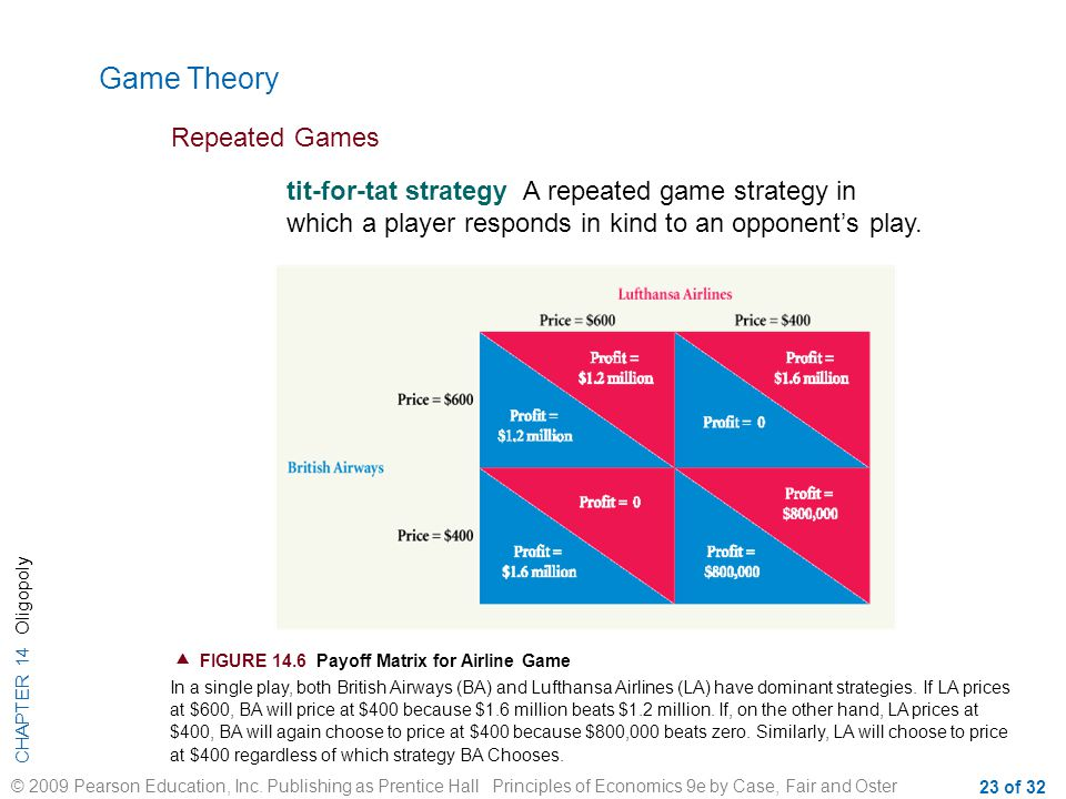 Game Theory Repeated Games