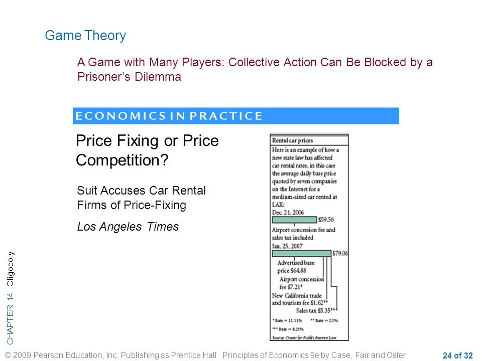 Price Fixing or Price Competition