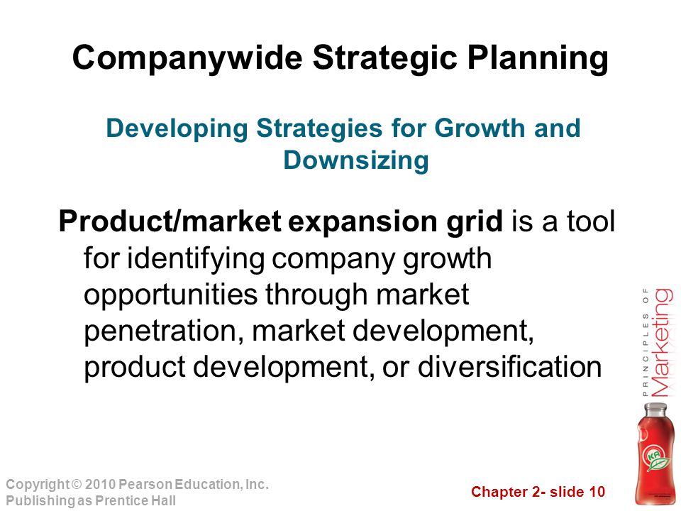 Companywide Strategic Planning