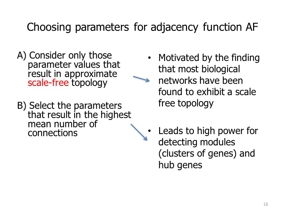 Choosing parameters for adjacency function AF