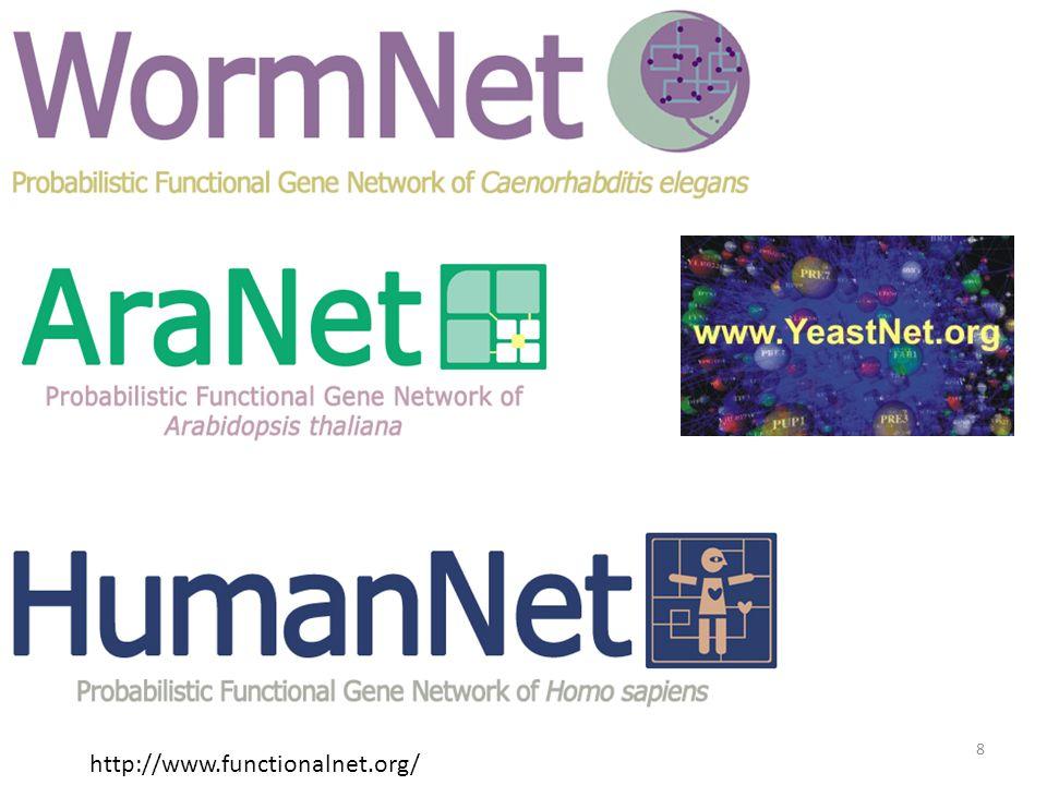 http://www.functionalnet.org/