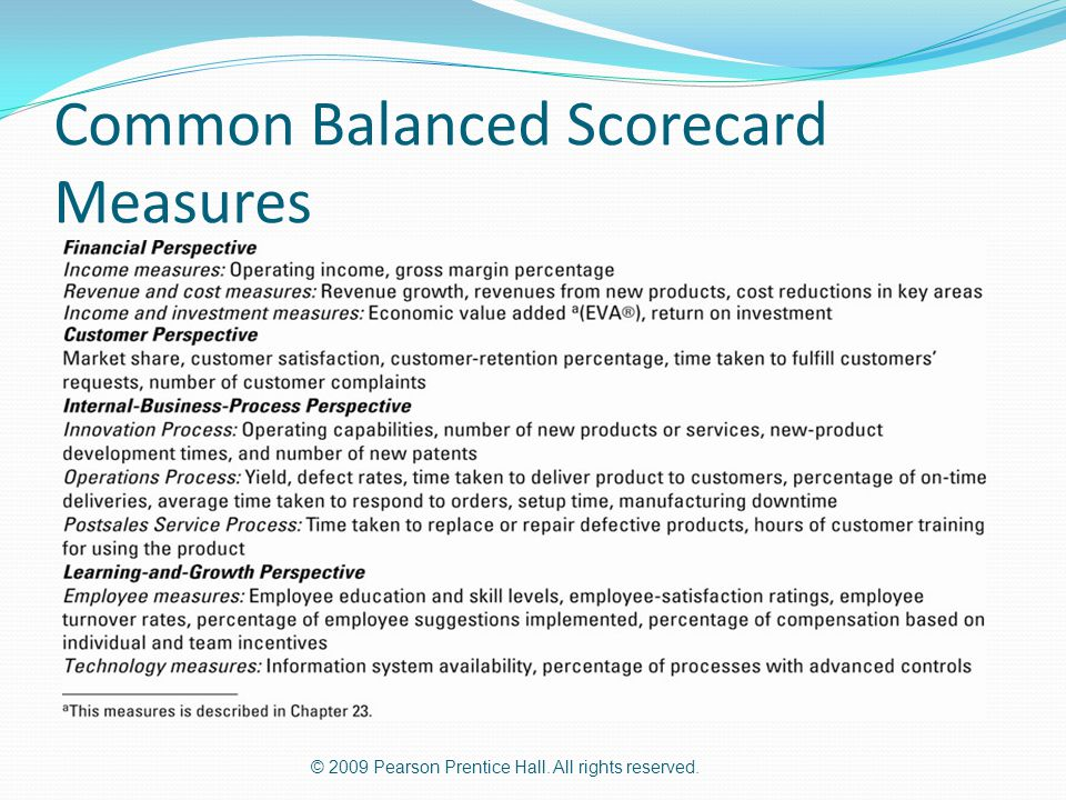 Common Balanced Scorecard Measures