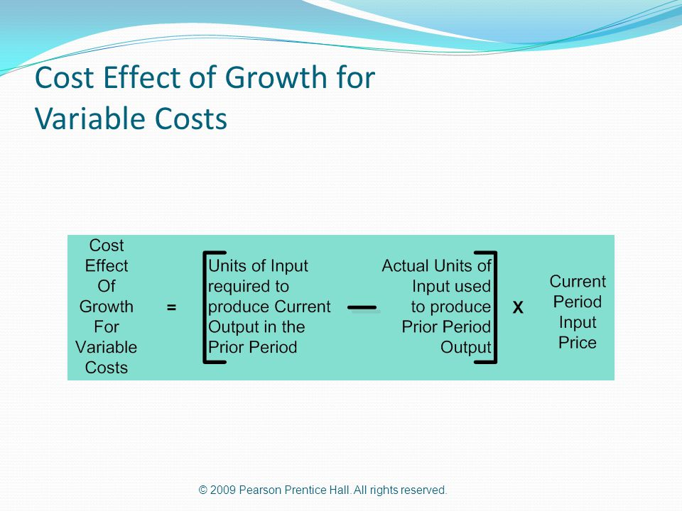 Cost Effect of Growth for Variable Costs