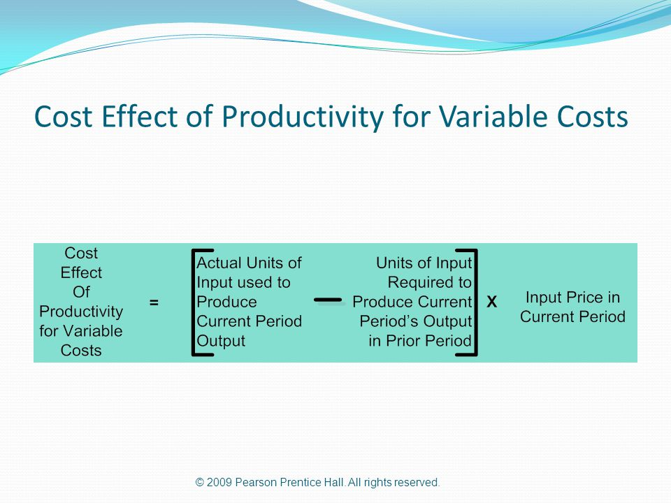 Cost Effect of Productivity for Variable Costs
