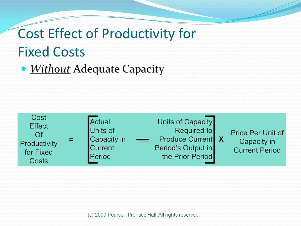 Cost Effect of Productivity for Fixed Costs