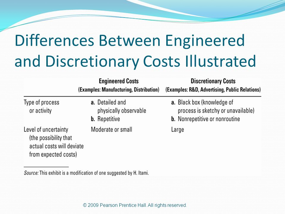Differences Between Engineered and Discretionary Costs Illustrated