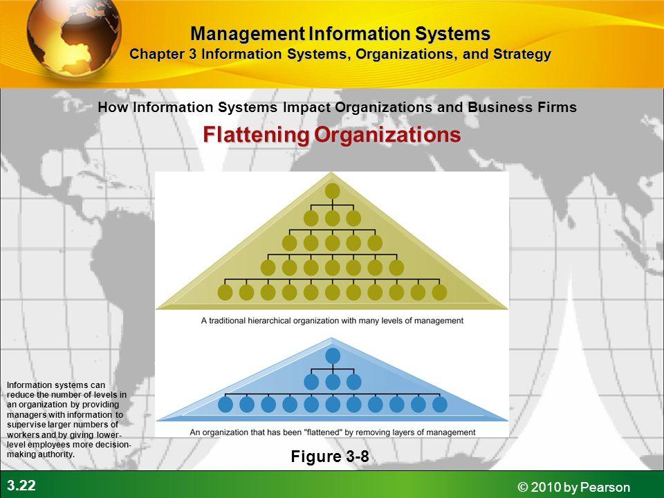 Flattening Organizations