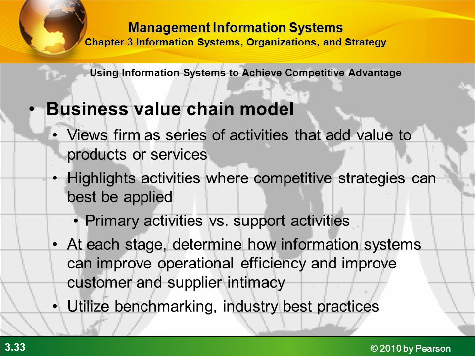 Business value chain model