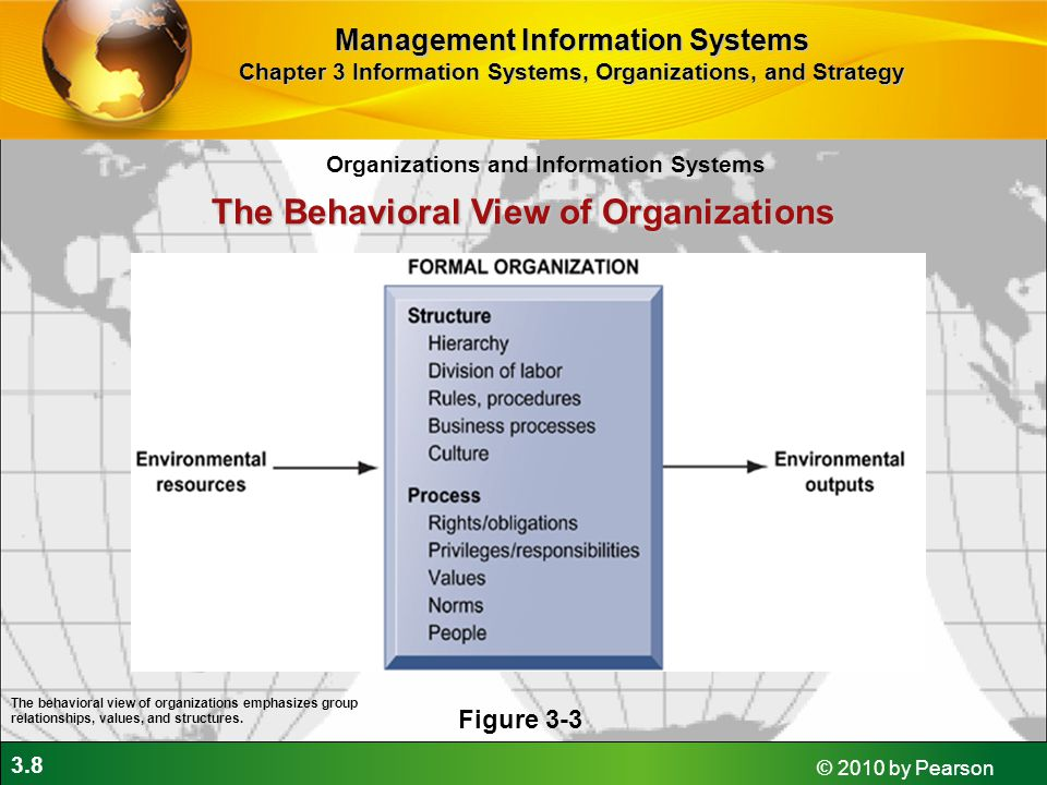 The Behavioral View of Organizations