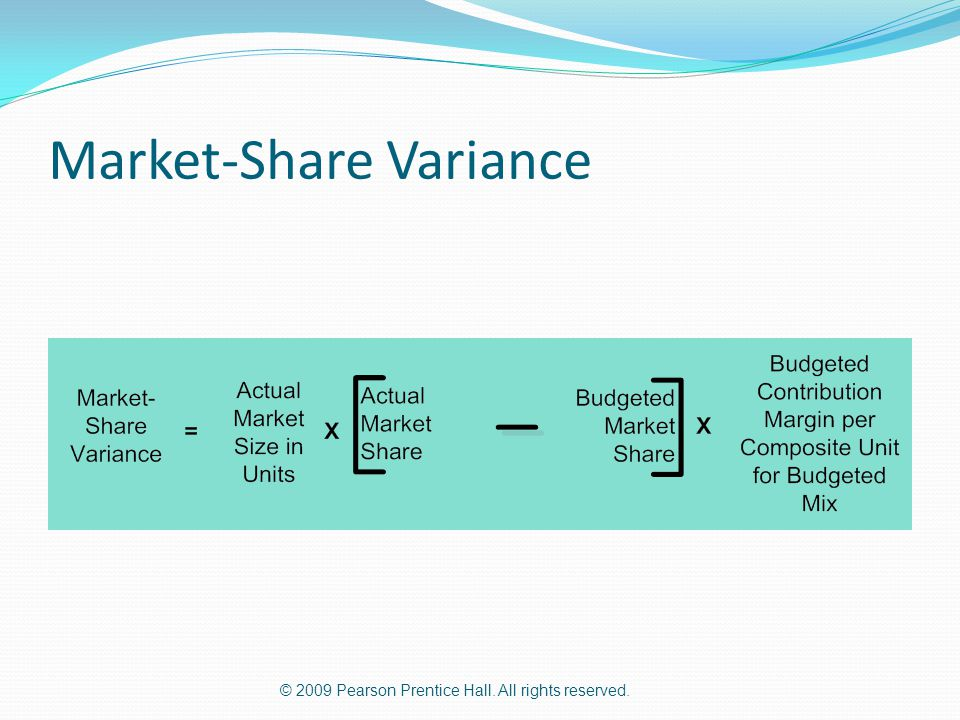 Market-Share Variance