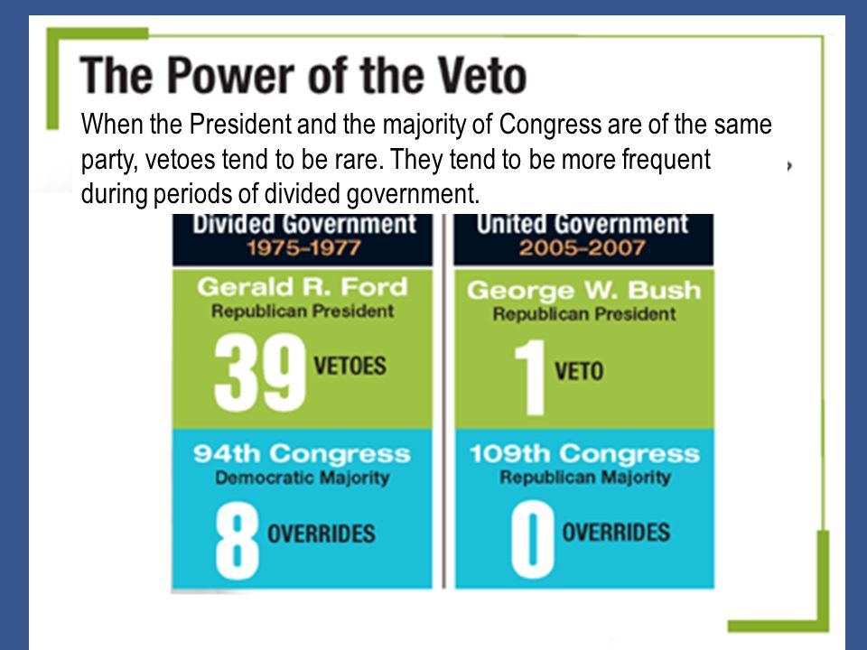 When the President and the majority of Congress are of the same party, vetoes tend to be rare. They tend to be more frequent during periods of divided government.