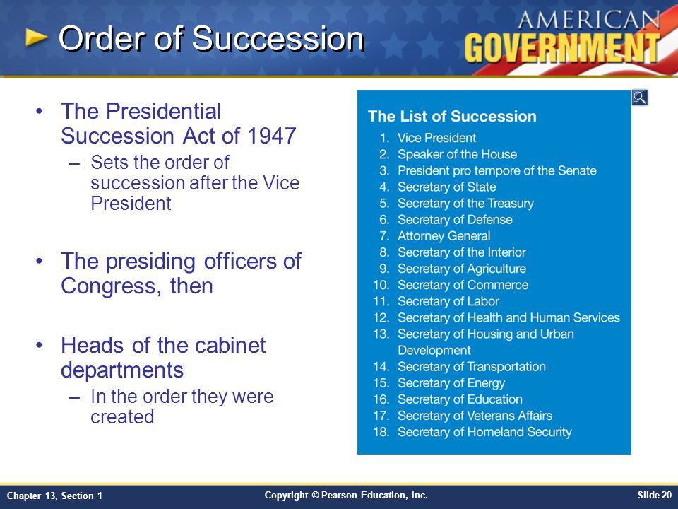 Order of Succession The Presidential Succession Act of 1947