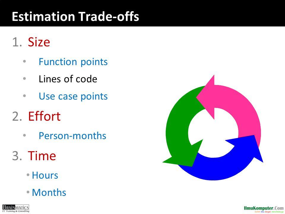 Estimation Trade-offs