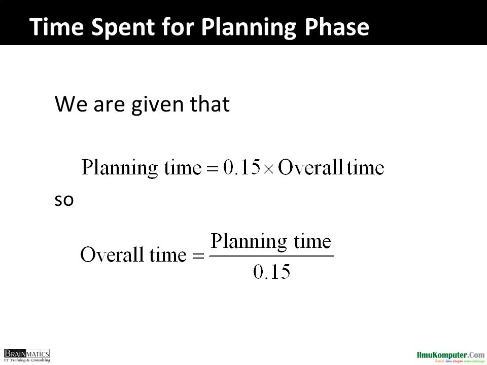 Time Spent for Planning Phase