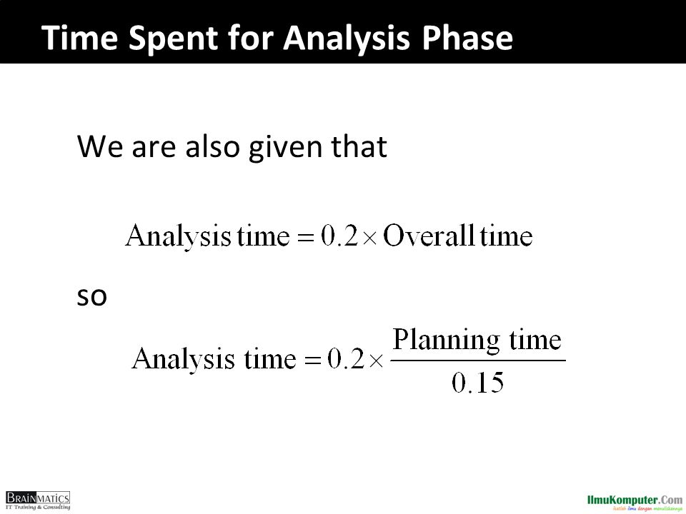 Time Spent for Analysis Phase