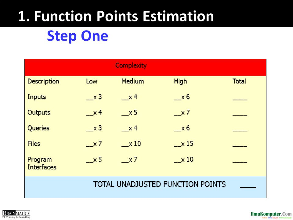 1. Function Points Estimation -- Step One