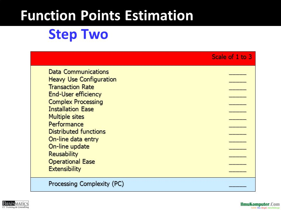 Function Points Estimation -- Step Two