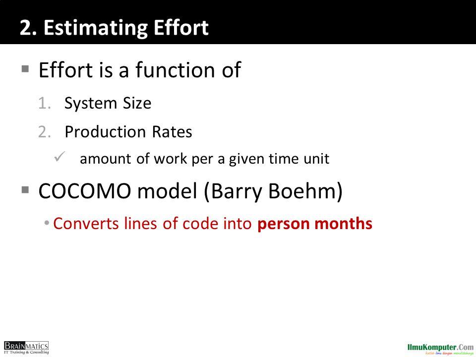 COCOMO model (Barry Boehm)