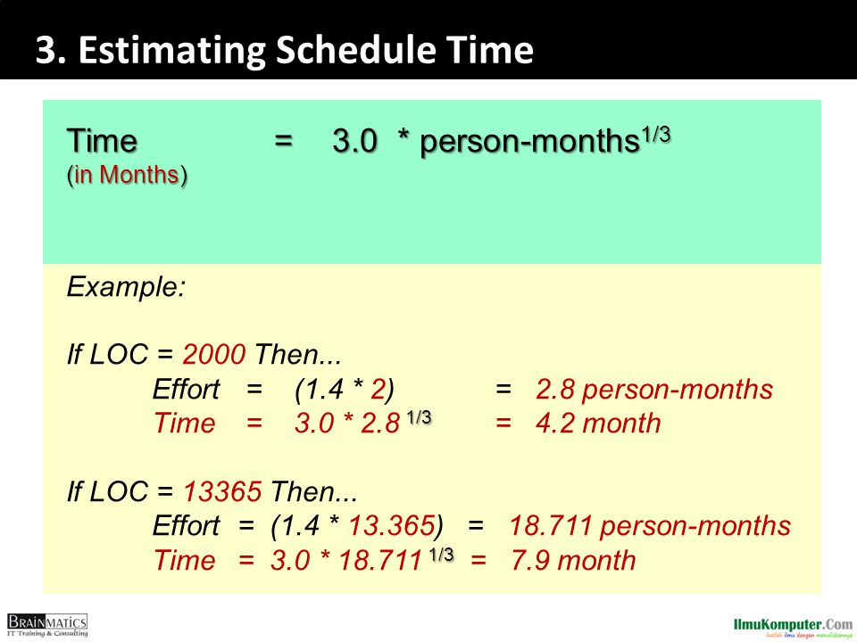 3. Estimating Schedule Time