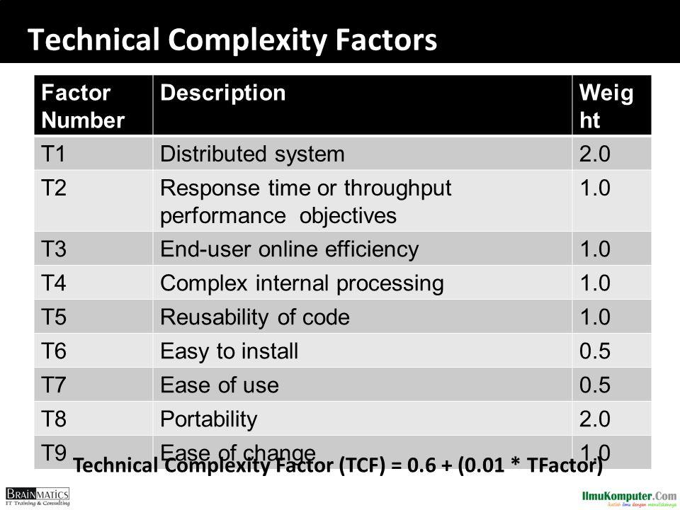 Technical Complexity Factors