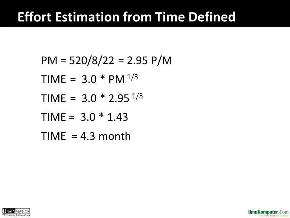 Effort Estimation from Time Defined