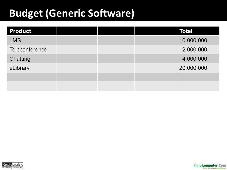 Budget (Generic Software)