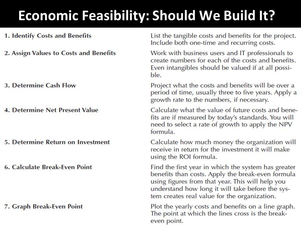 Economic Feasibility: Should We Build It
