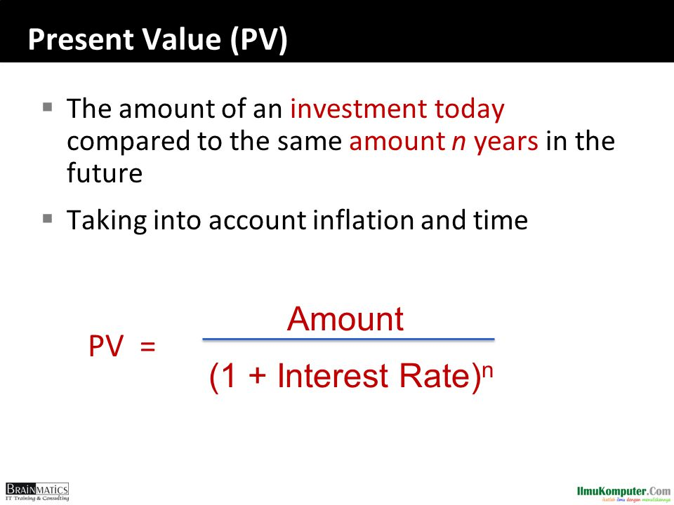 Present Value (PV) PV = Amount (1 + Interest Rate)n