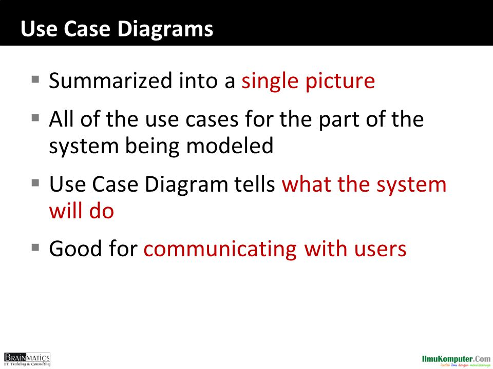 Use Case Diagrams Summarized into a single picture. All of the use cases for the part of the system being modeled.