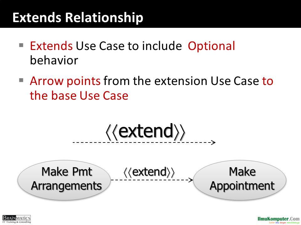 extend Extends Relationship