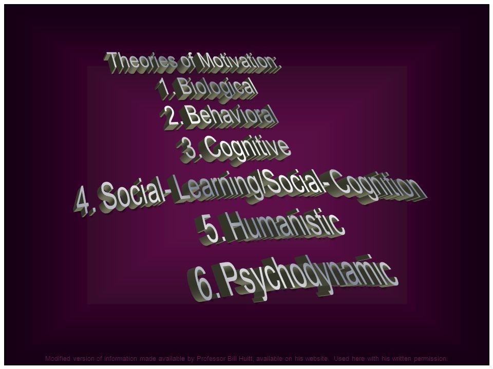 Theories of Motivation: 1. Biological 2. Behavioral 3. Cognitive