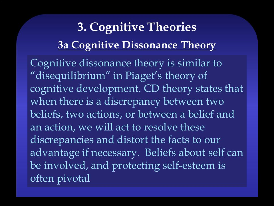 3a Cognitive Dissonance Theory