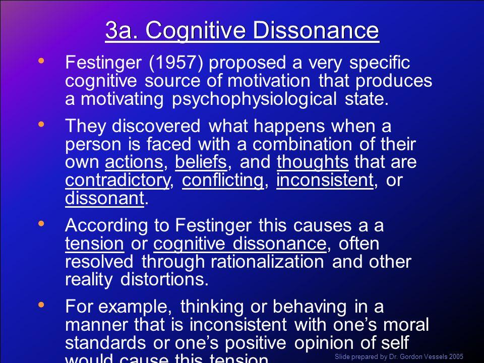 3a. Cognitive Dissonance