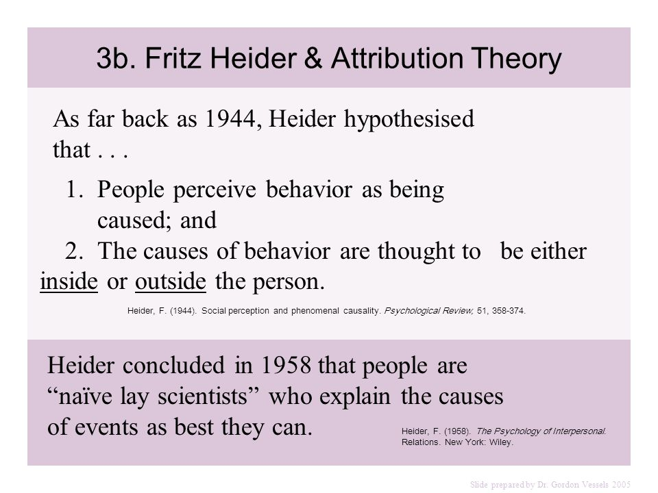 3b. Fritz Heider & Attribution Theory
