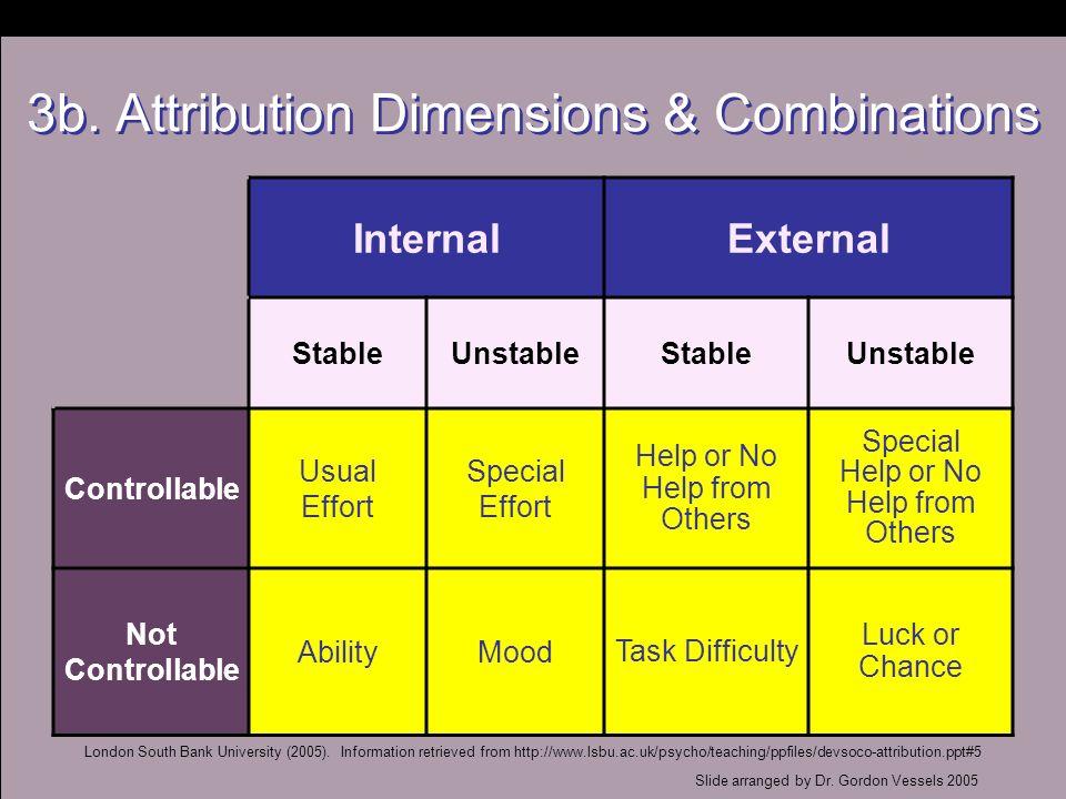3b. Attribution Dimensions & Combinations
