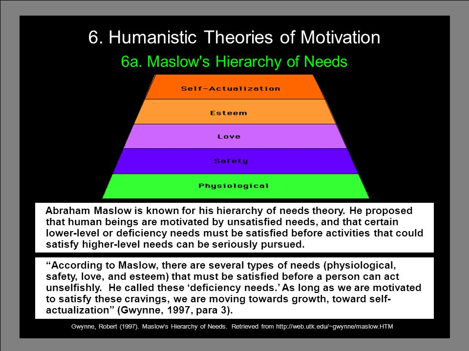6. Humanistic Theories of Motivation