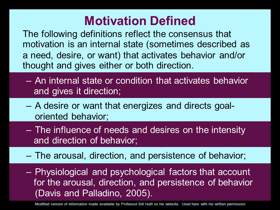 Motivation Defined The following definitions reflect the consensus that motivation is an internal state (sometimes described as.
