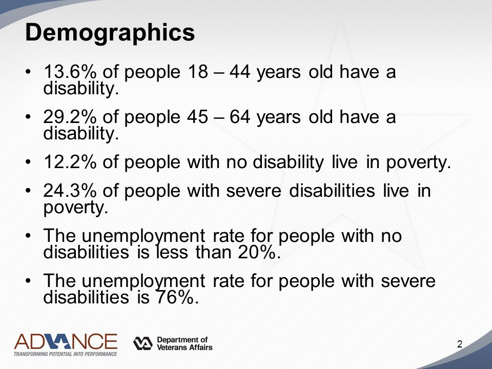 Demographics 13.6% of people 18 – 44 years old have a disability.