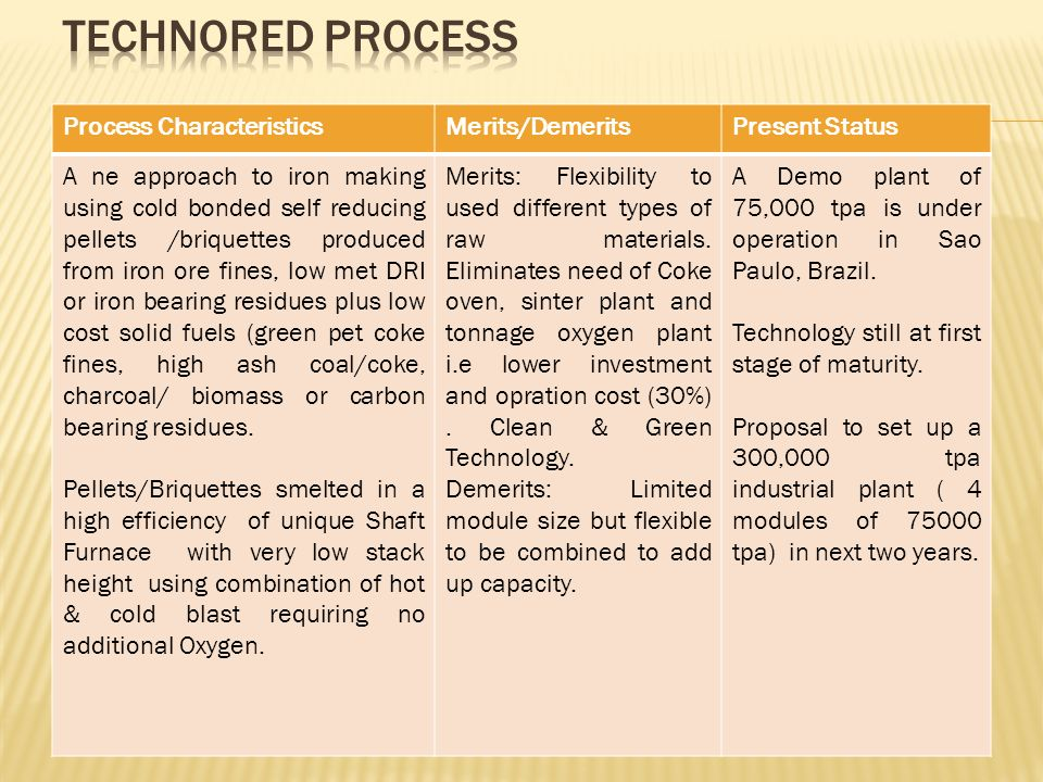 TECHNORED Process Process Characteristics Merits/Demerits