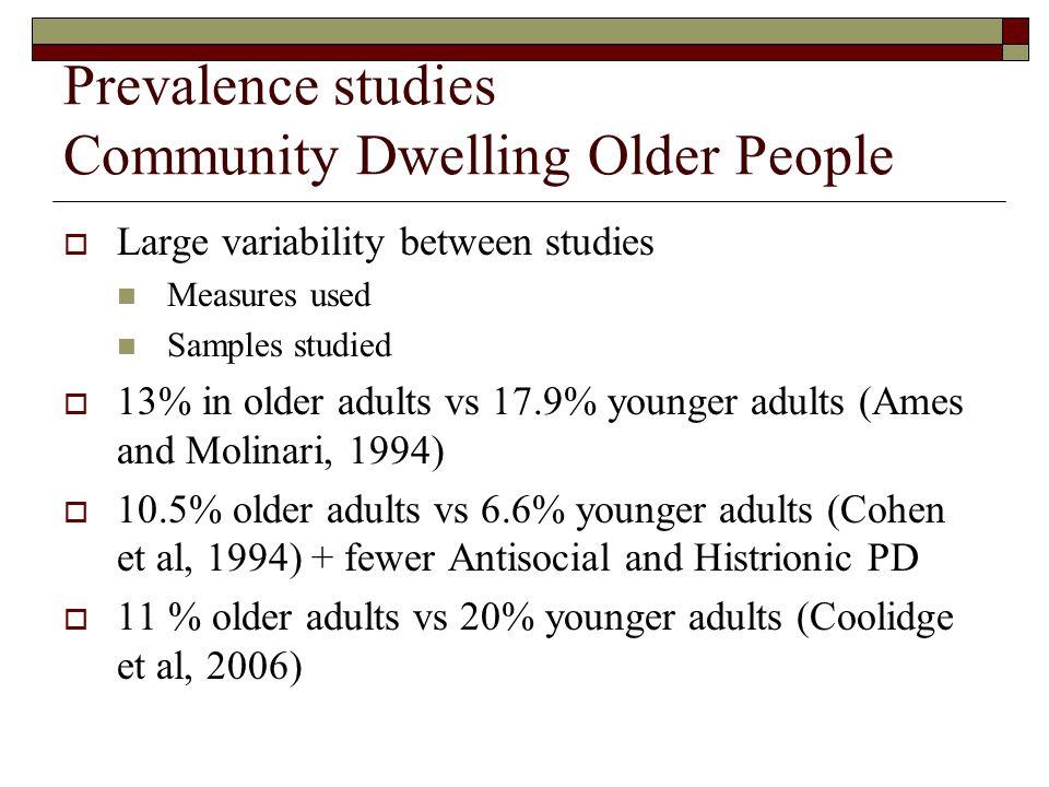 Prevalence studies Community Dwelling Older People