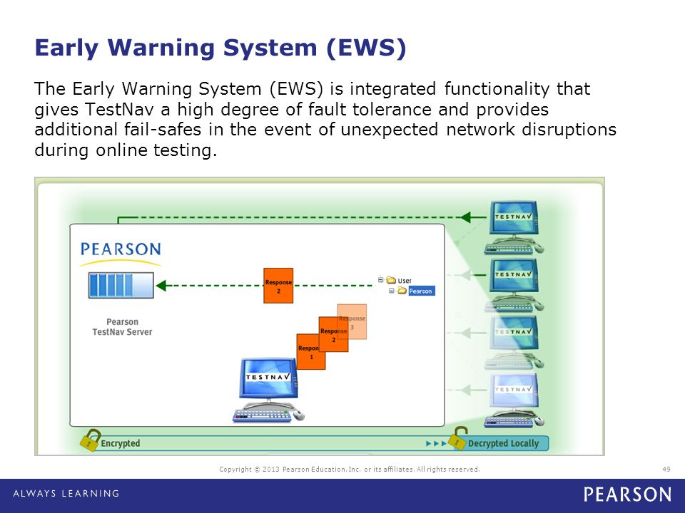 Early Warning System (EWS)